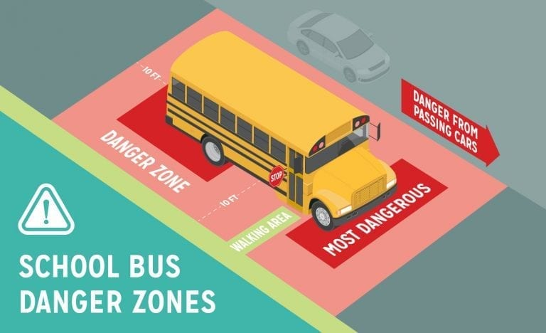 sharing-the-road-with-school-buses-danger-zones