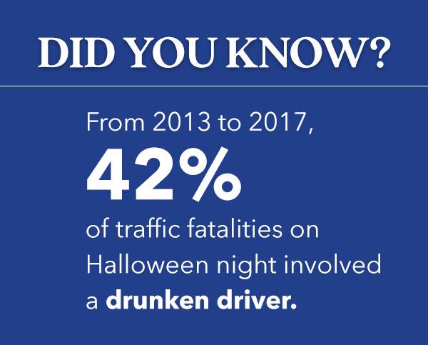 halloween-safety-avoid-hazards-at-home-drunk-driving