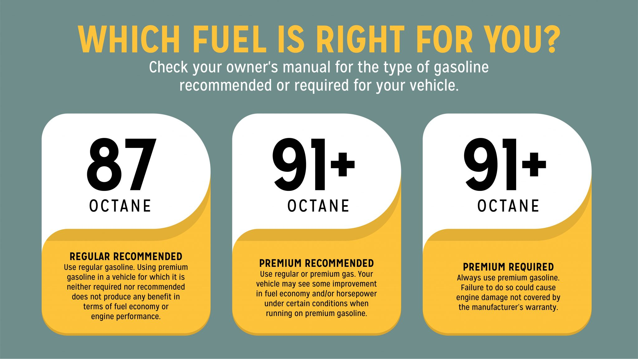 is-premium-gas-worth-it-infographic