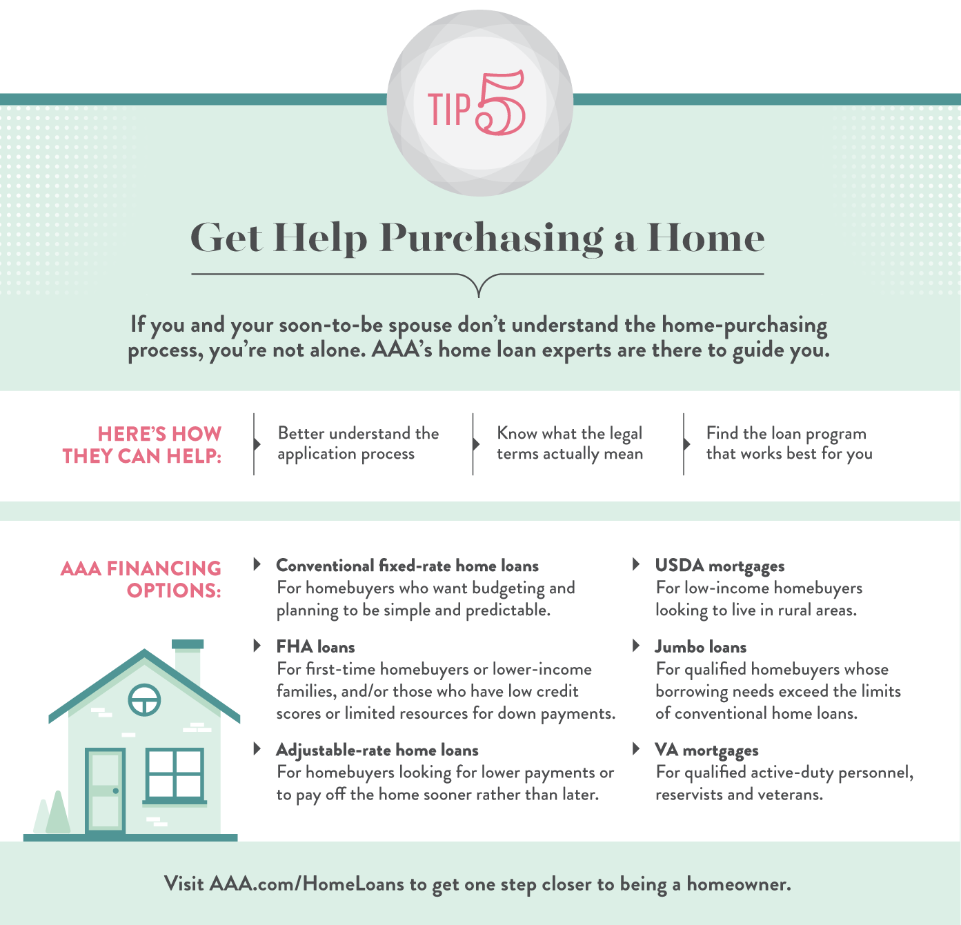 Tips for newly engaged home