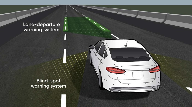 crash avoidance technology blind spot