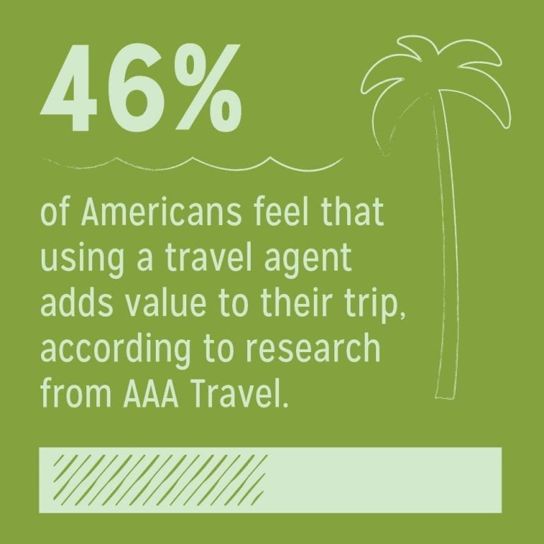 using a travel agent adds value to trip