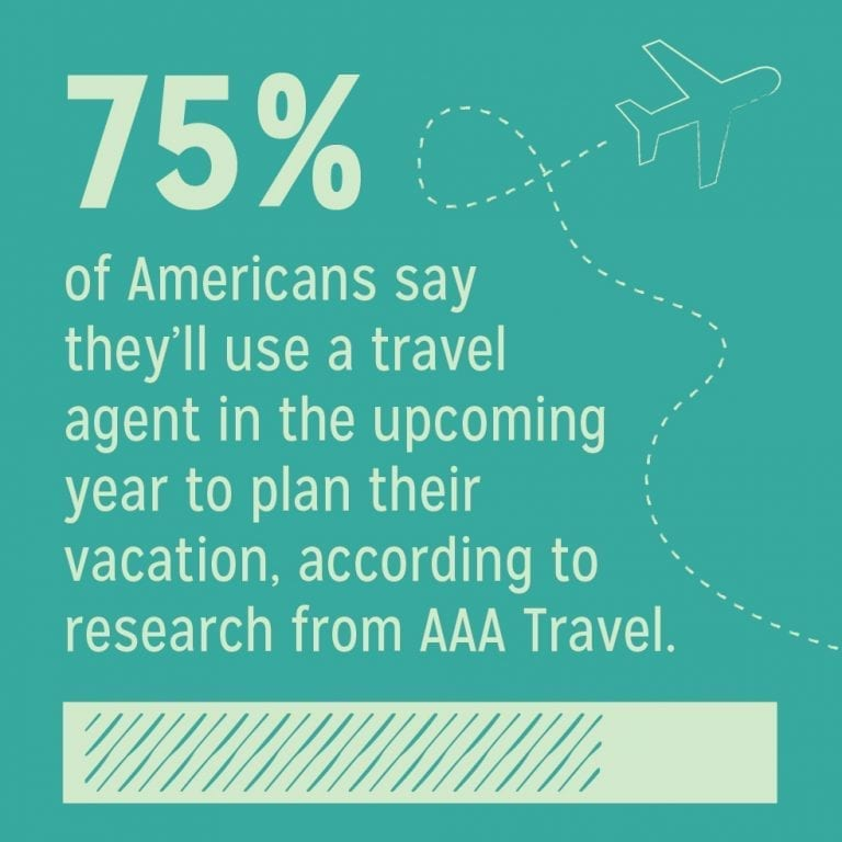 using a travel agent plan vacation