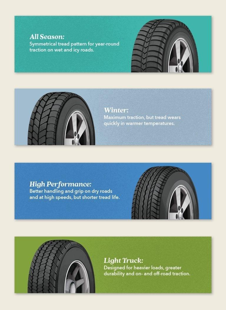 tire-safety-tread-types