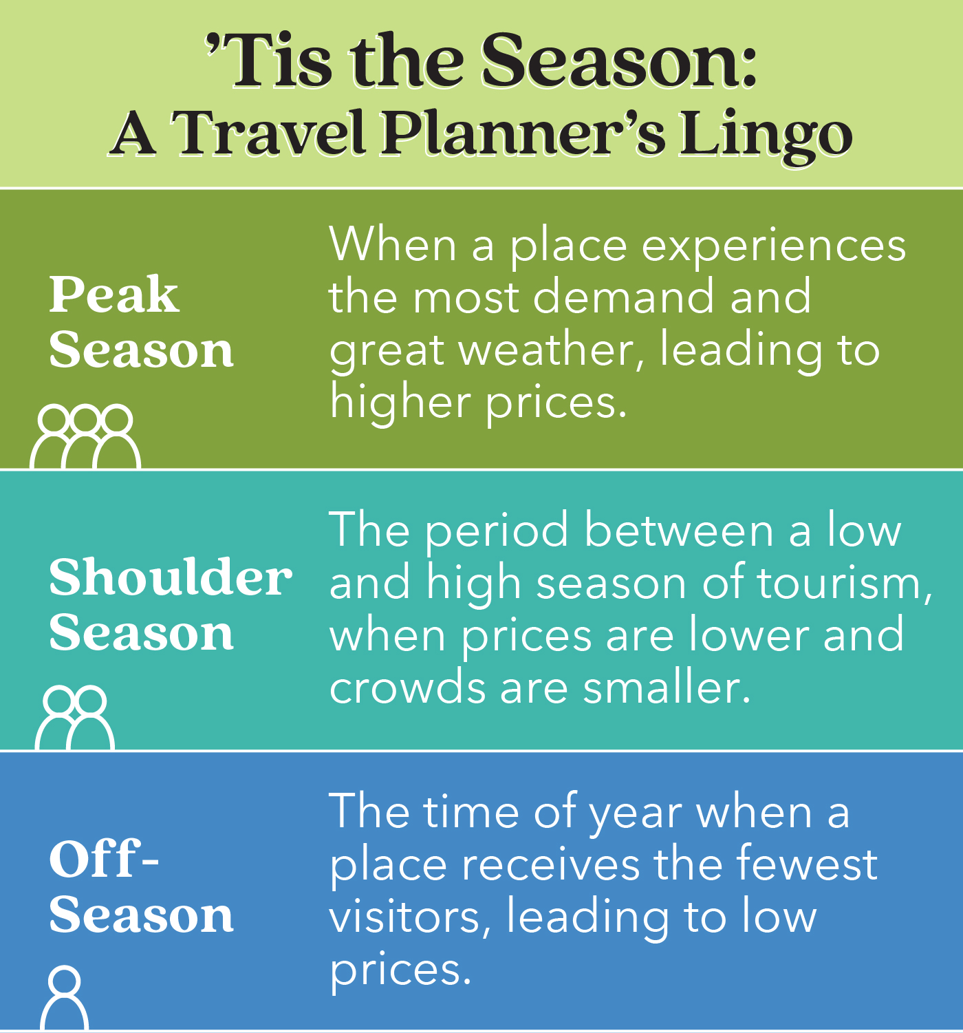 plan-a-vacation-best-times-travel-lingo