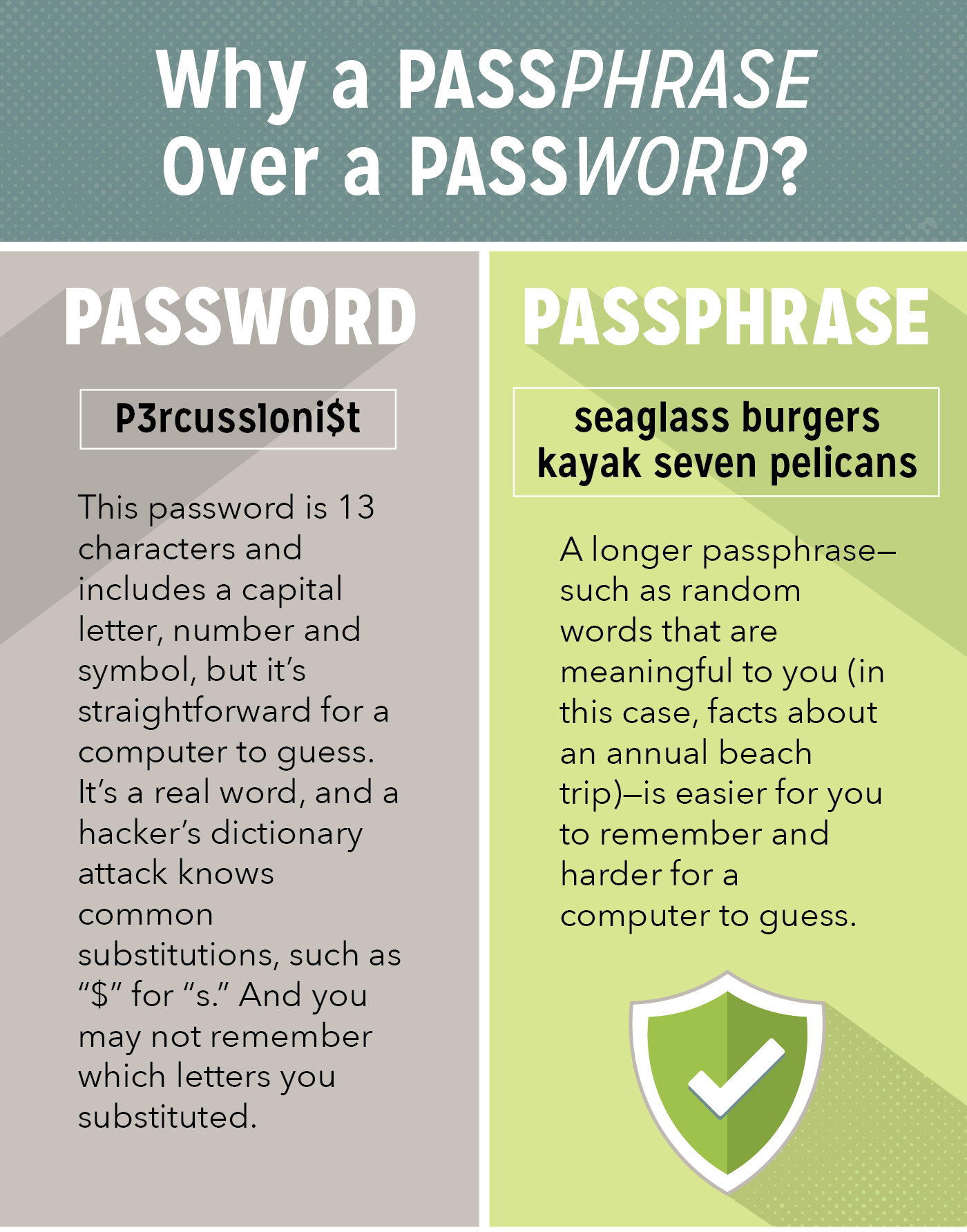 creating-strong-password-vs-passphrase-1