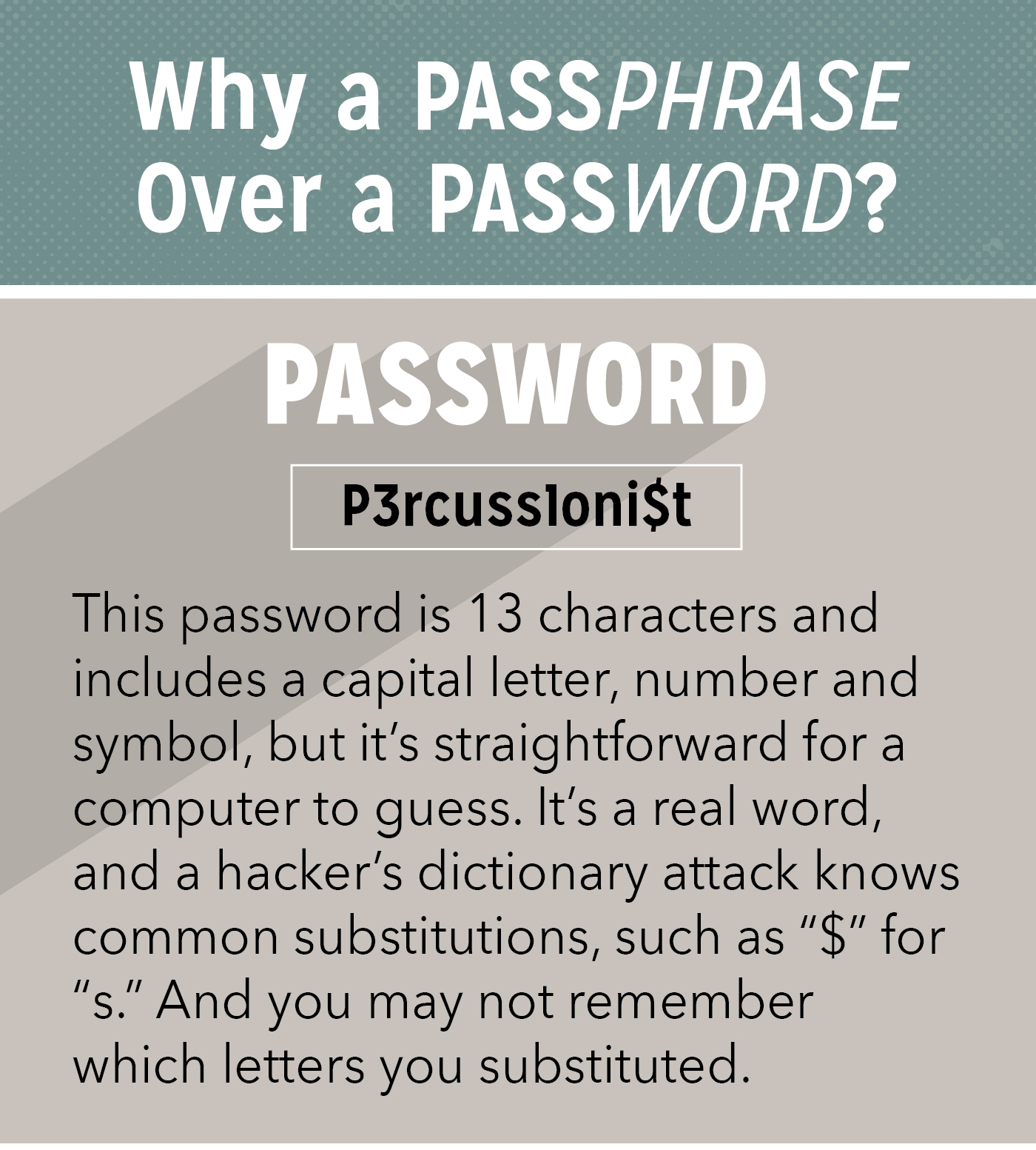creating-strong-password-vs-passphrase-mobile-1