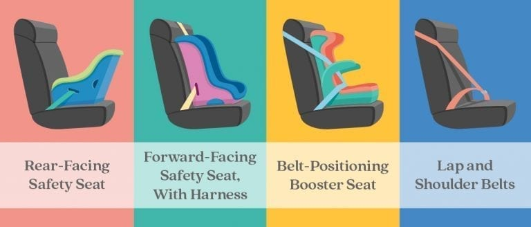 car-seat-guide-types