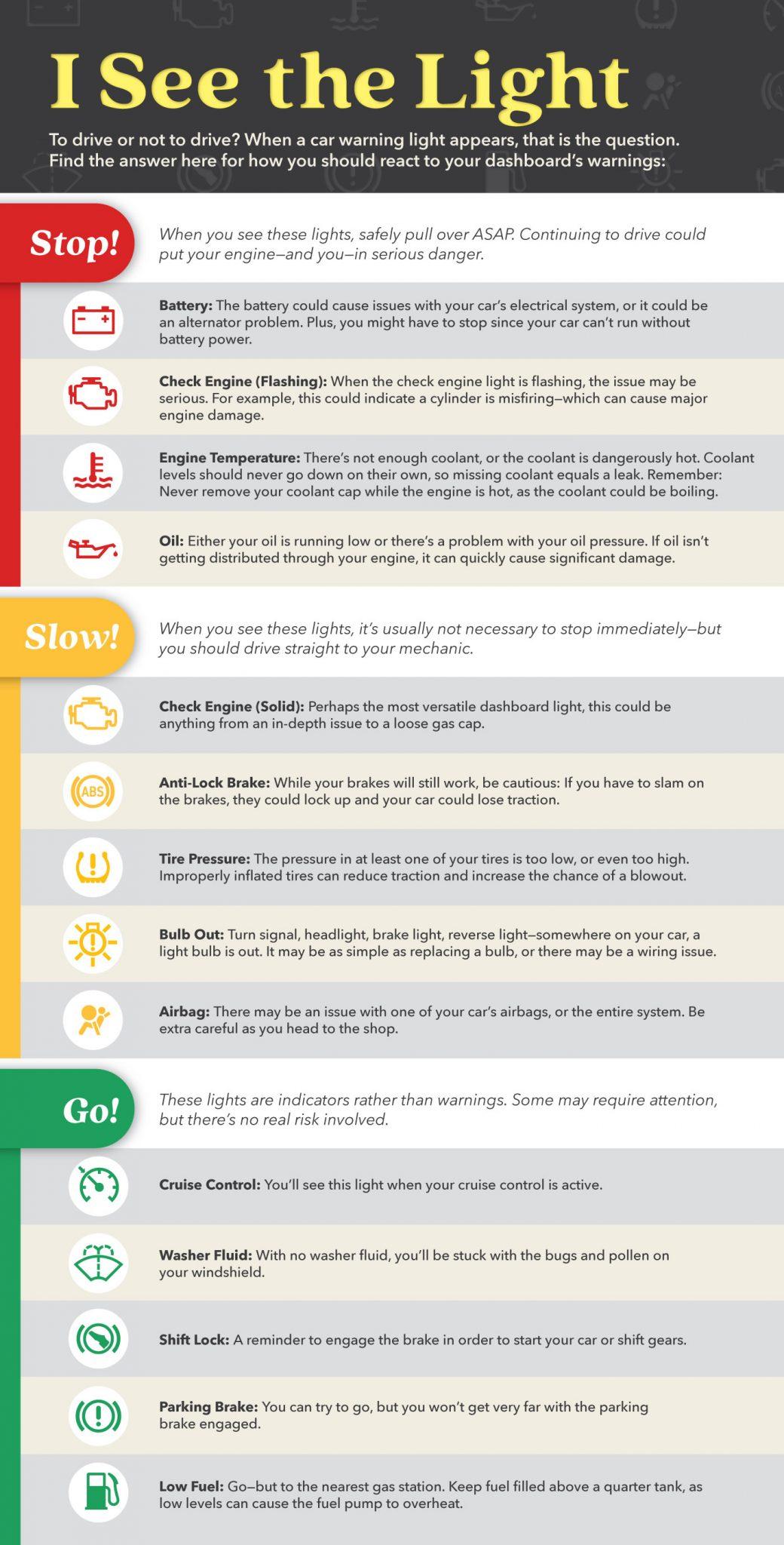 car-warning-lights-infographic