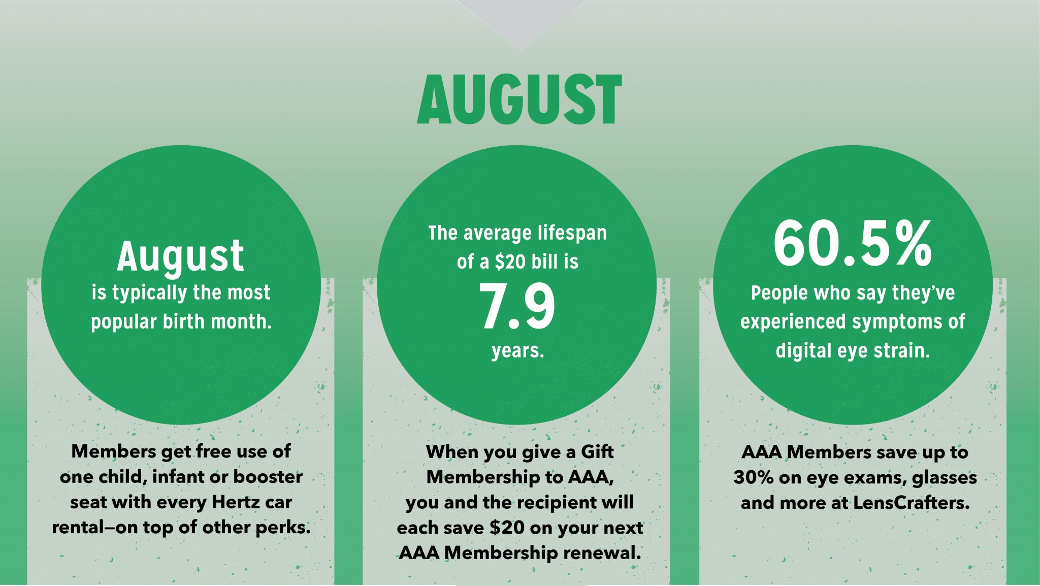 aaa-membership-benefits-august