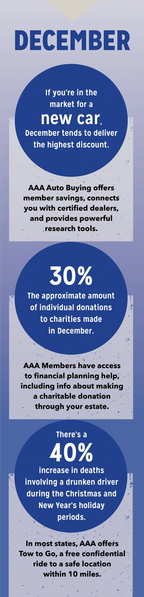 aaa-membership-benefits-december-mobile