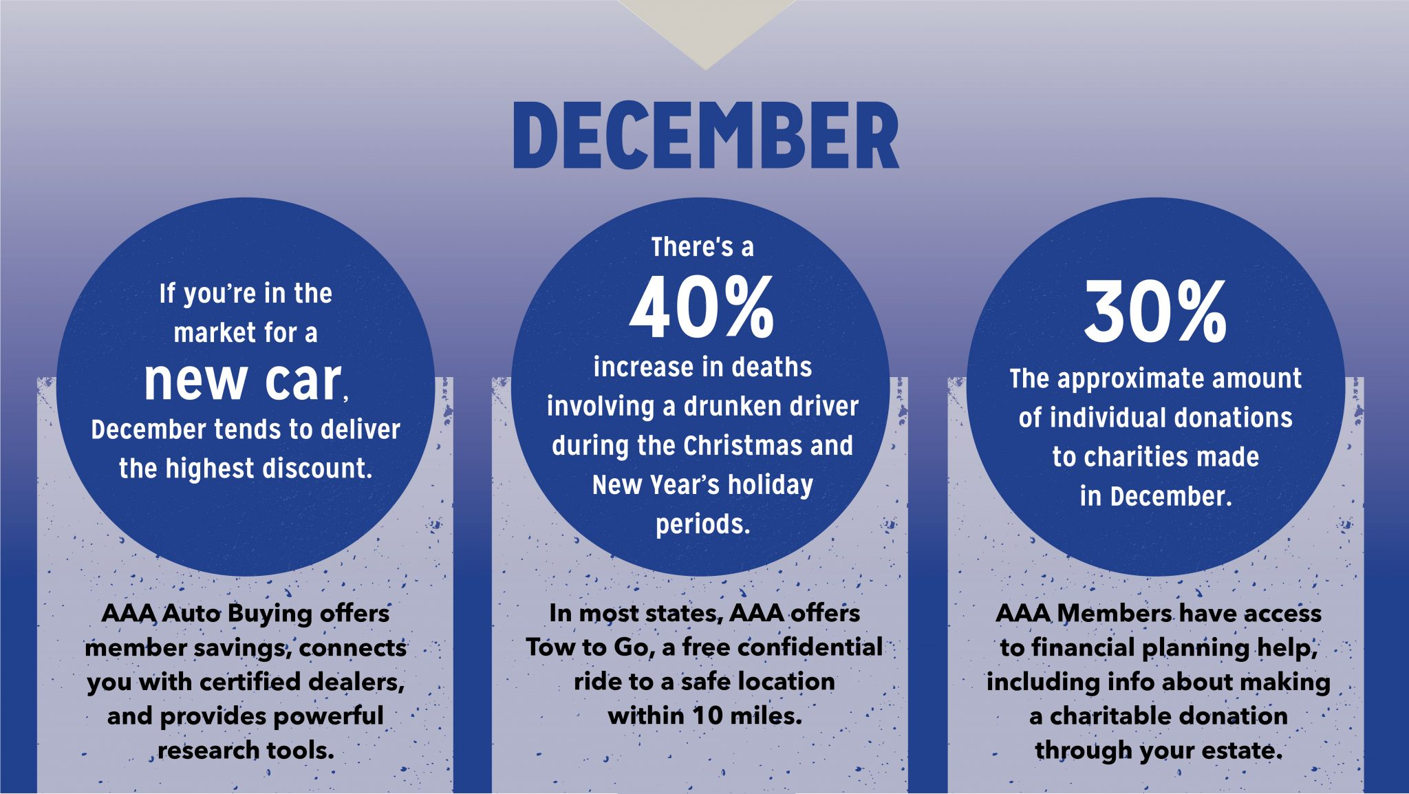 aaa-membership-benefits-december