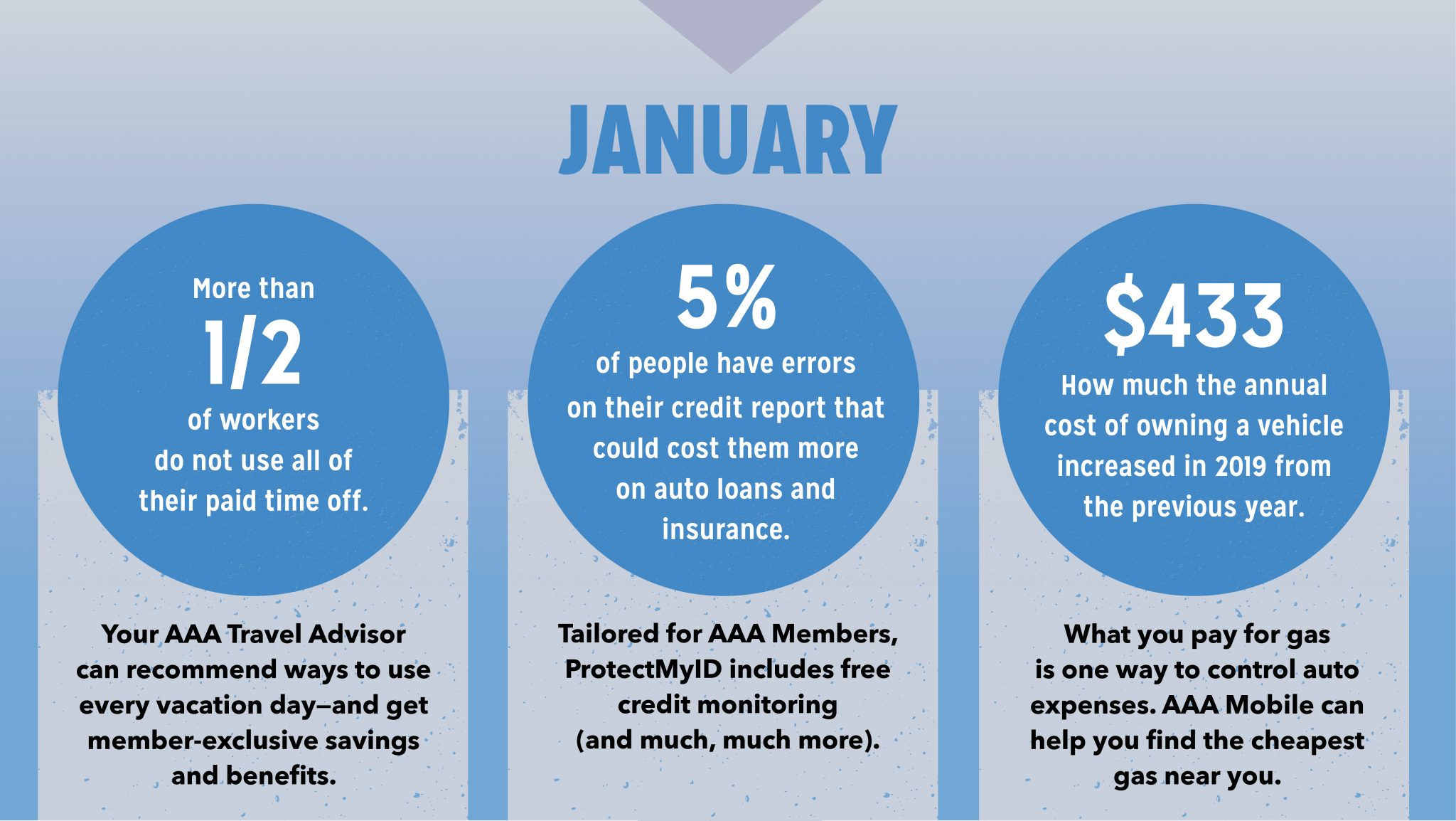 aaa-membership-benefits-january