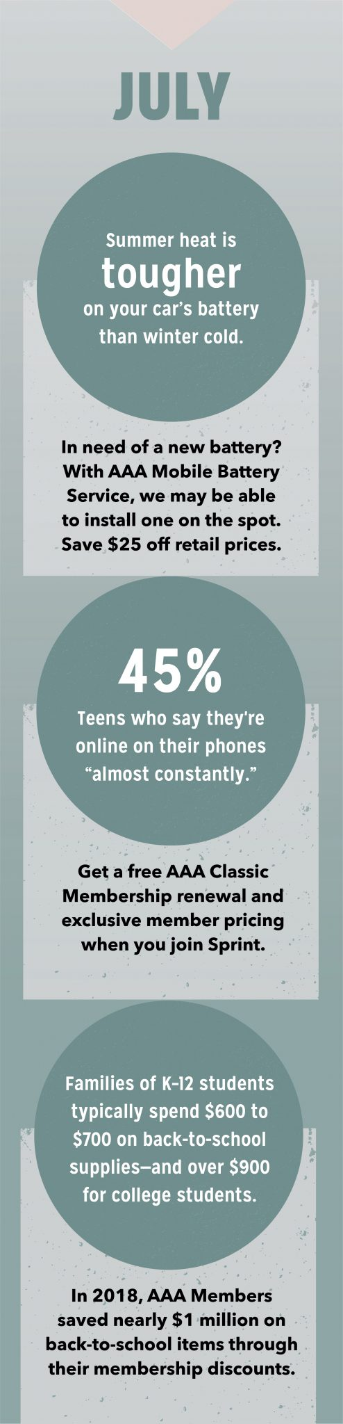 aaa-membership-benefits-july-mobile