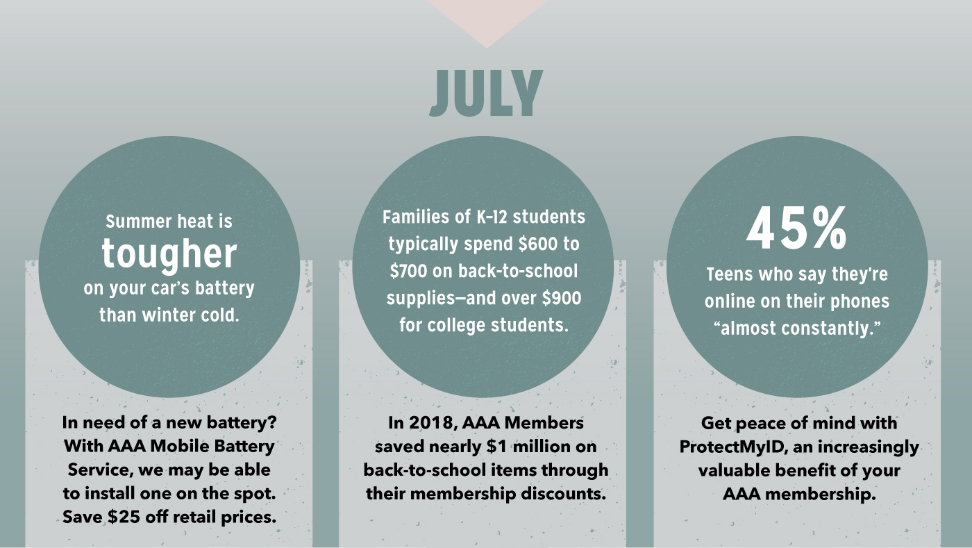 aaa-membership-benefits-july-update