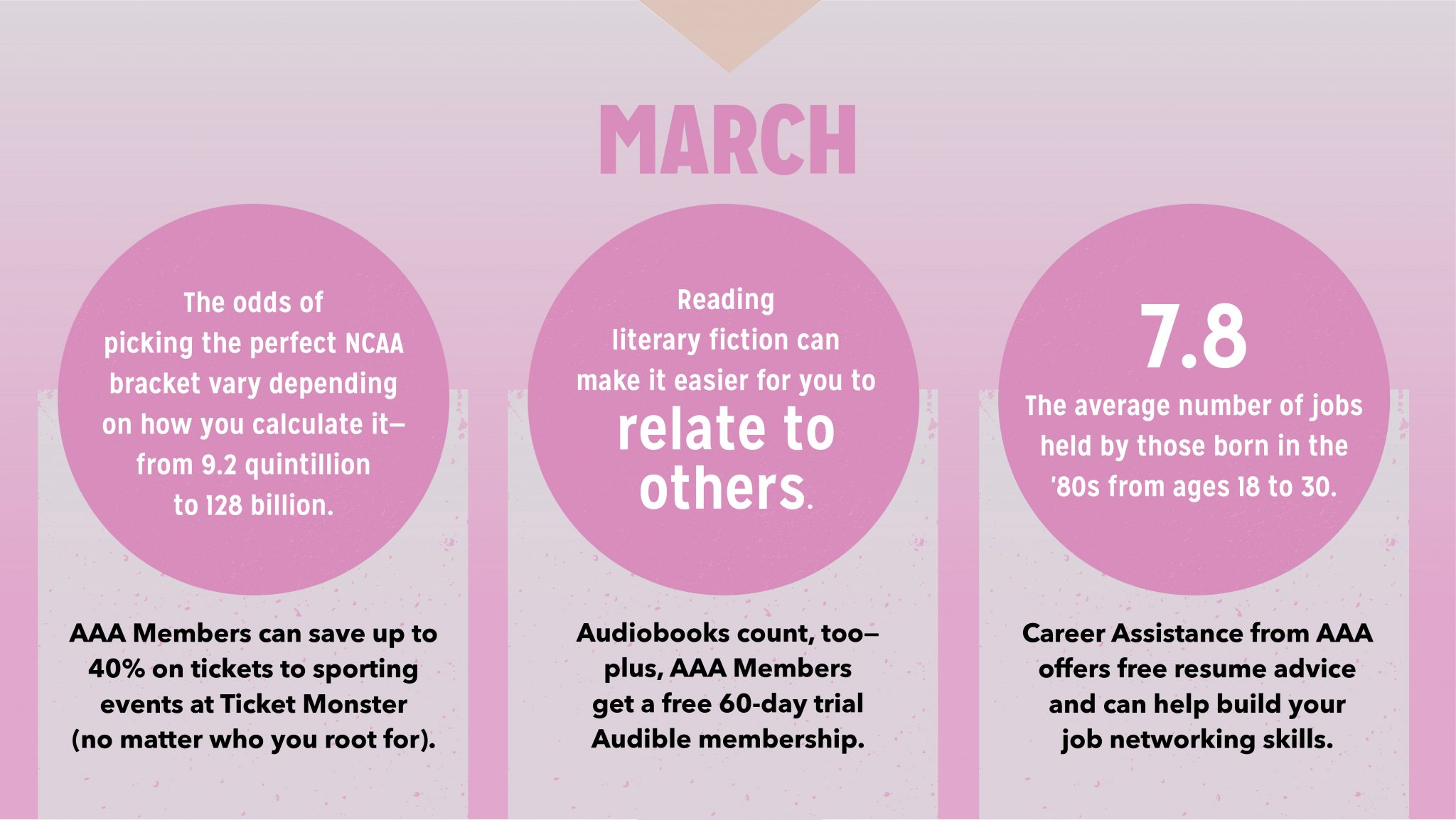 aaa-membership-benefits-march