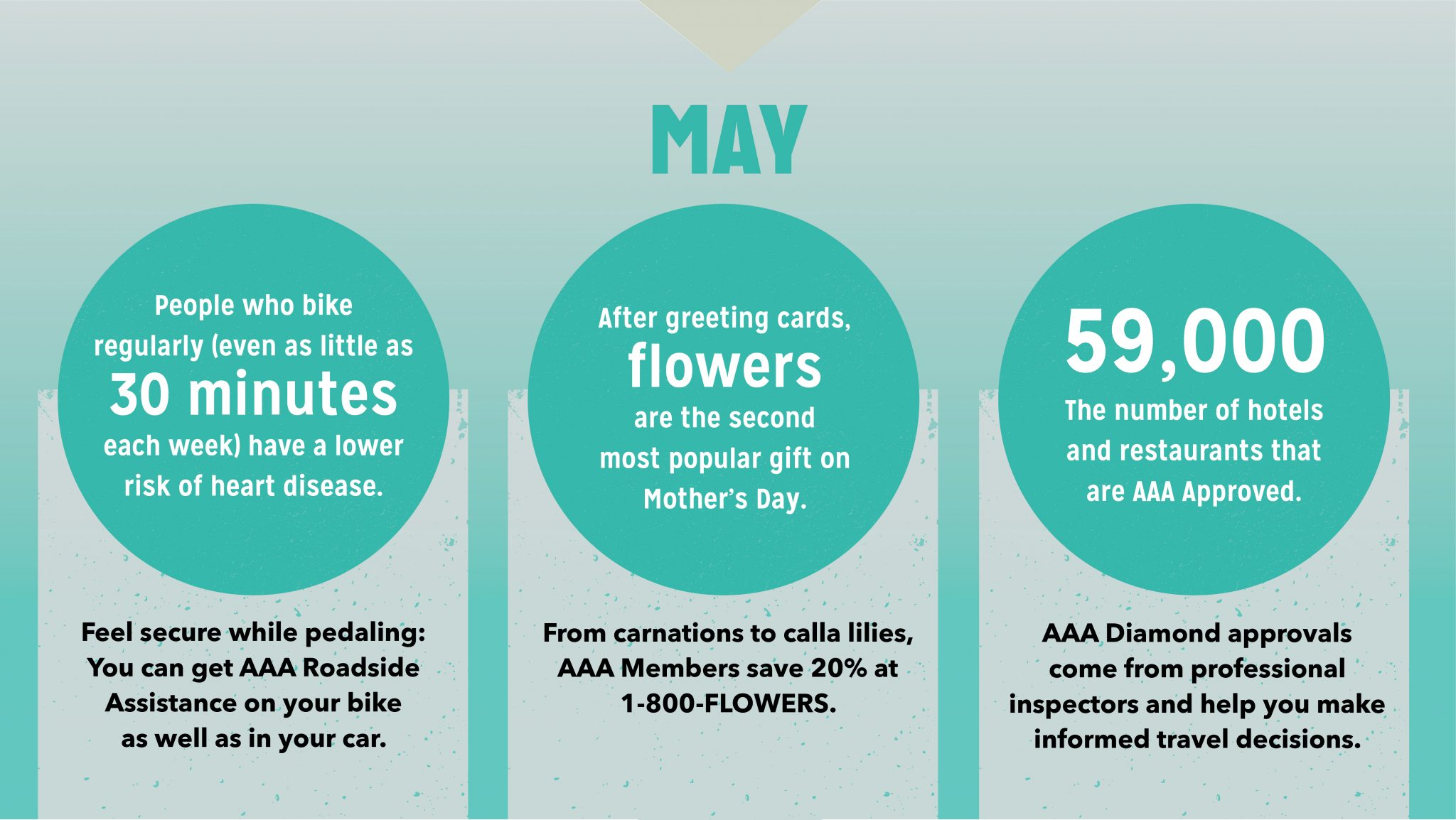 aaa-membership-benefits-may