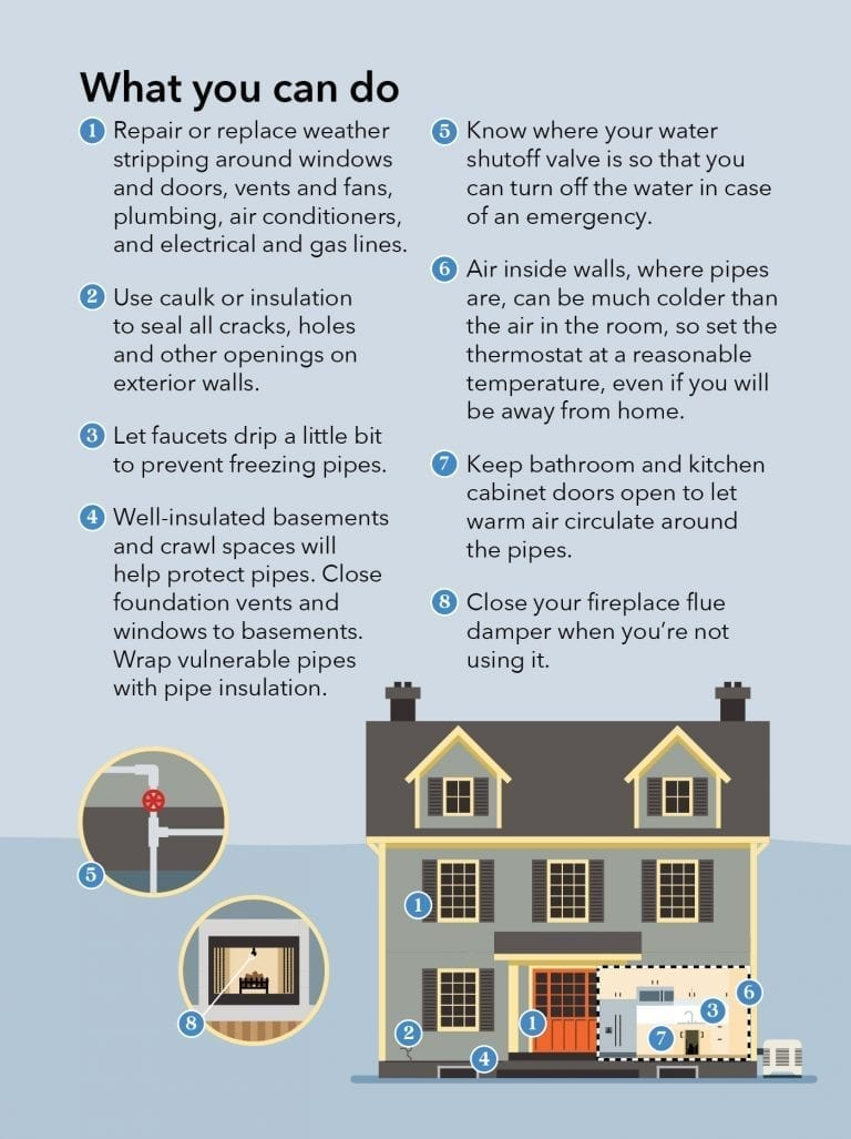 extreme-cold-weather-protect-home
