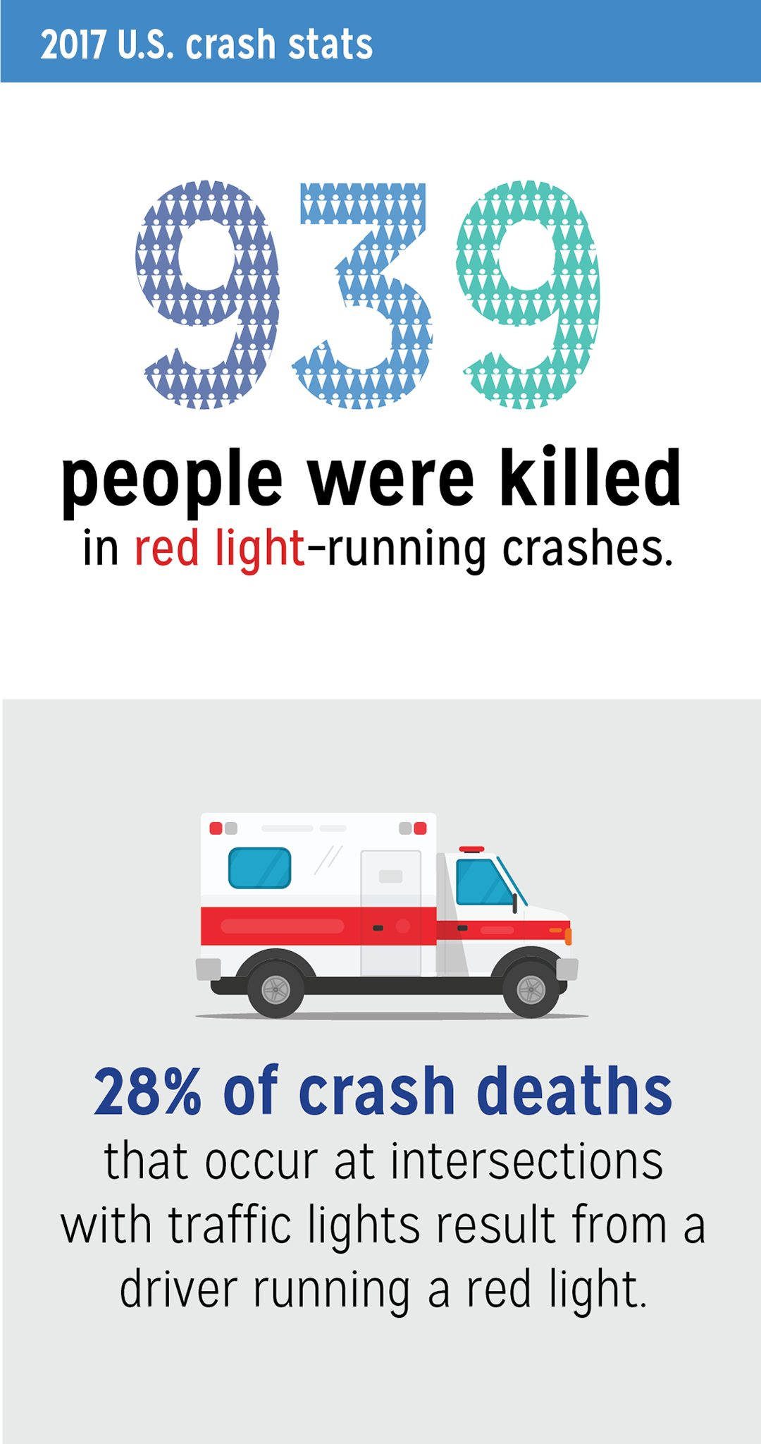 running-red-light-statistics-tips-infographic