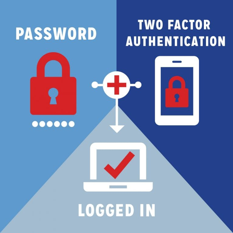what-is-two-factor-authentication
