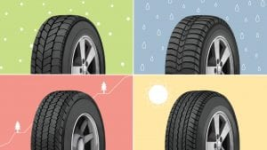 how-to-choose-best-tires