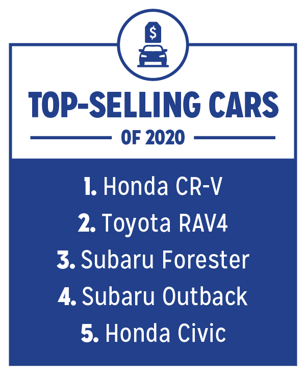 most-popular-cars-chart