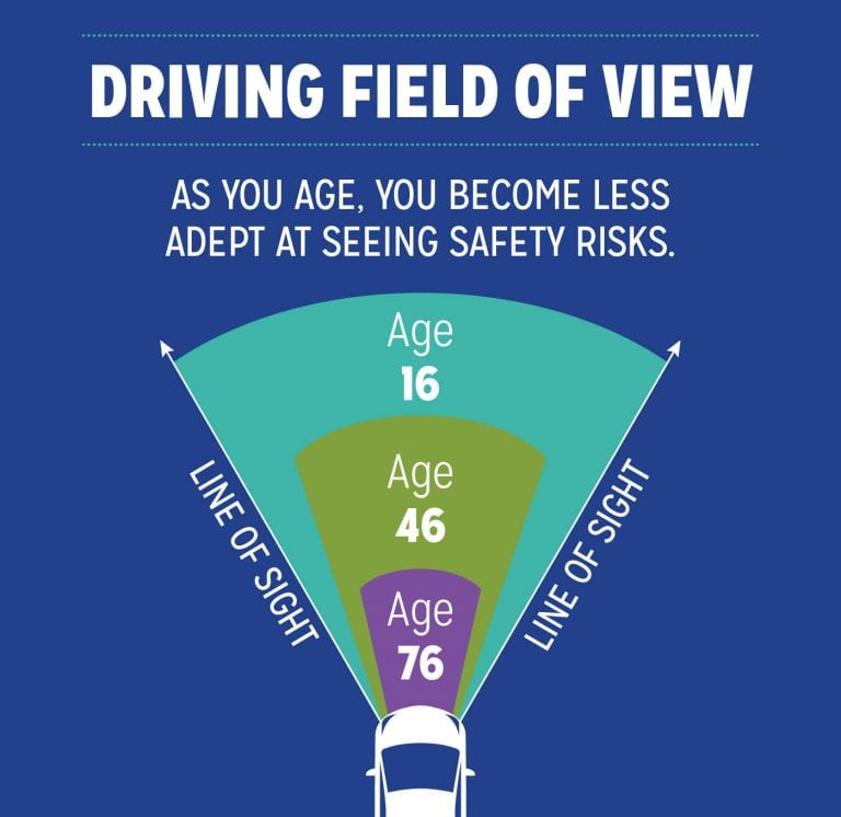 driving-at-night-field-of-view-infographic